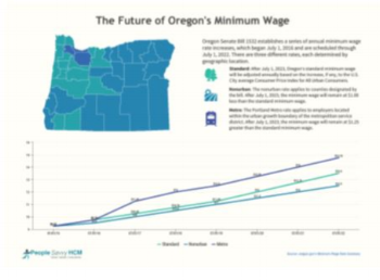 Future of Minimum Wage05-976670-edited.png